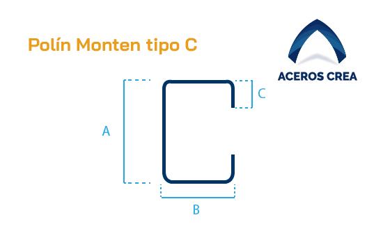 Estructura Monten C