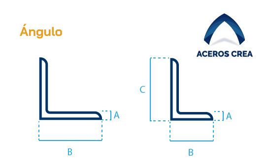 Estructura del perfil ángulo