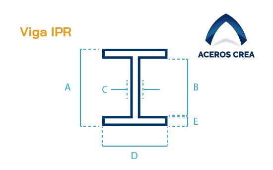Estructura de la Viga IPR