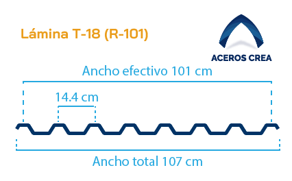 Perfil acanalado T-18 (R-101)