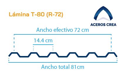 Perfil acanalado T-80 (R-72)