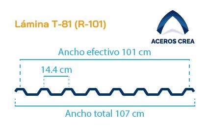 Perfil acanalado T-81 (R-101)