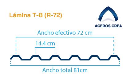 Perfil acanalado T-8 (R-72)