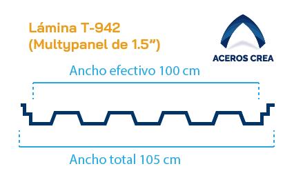 Perfil acanalado T-942 (Multypanel)