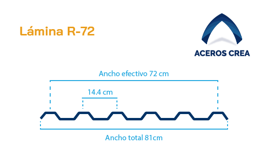 Perfil acanalado R-72