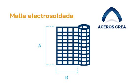 Estructura de la malla electrosoldada