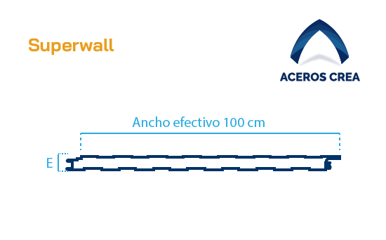 Estructura Panel Superwall