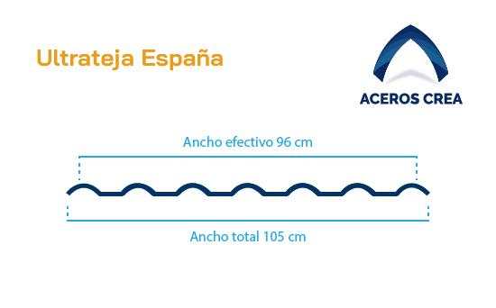 Perfil acanalado Ultrateja modelo España