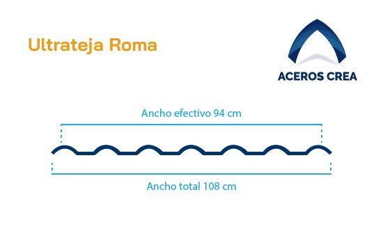 Perfil acanalado Ultrateja modelo Roma