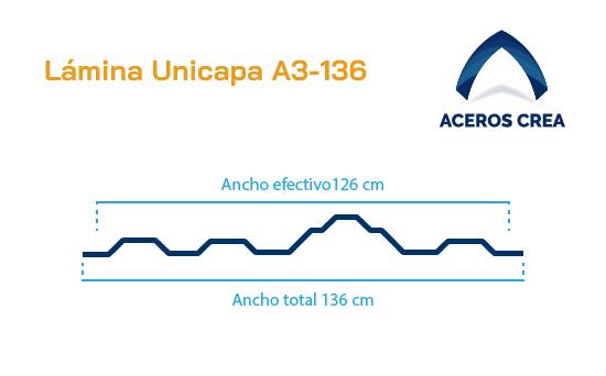 Perfil acanalado A3-136 lámina Unicapa